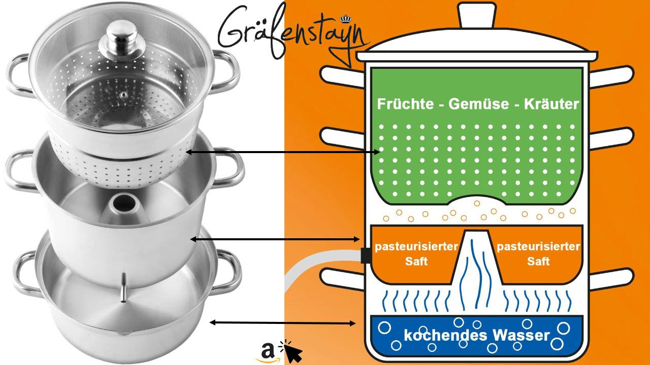 Gräfenstayn Dampfentsafter Torrex aus Edelstahl Ø26, 15L spülmaschinengeeignet und für alle Herdarten auch Induktion geeignet