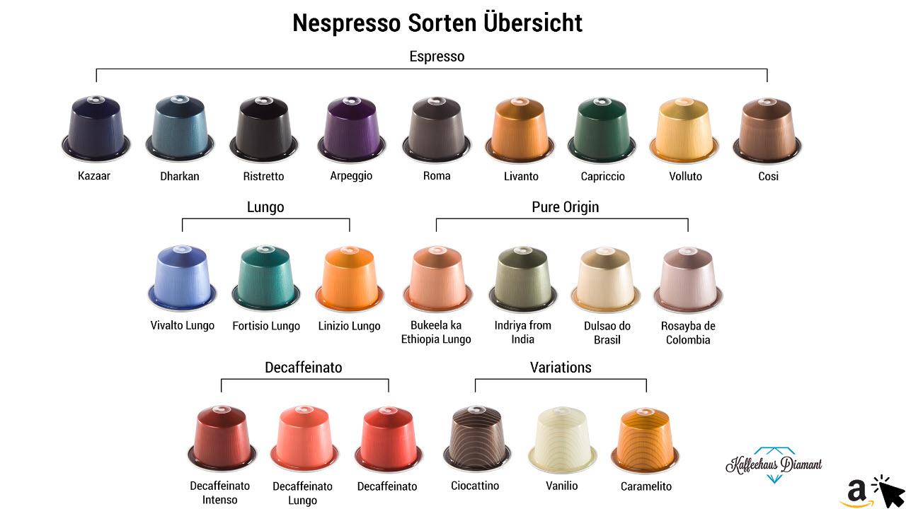 Nespresso Kapseln Probierpaket - Alle 25 Sorten zum Testen in Geschenkbox