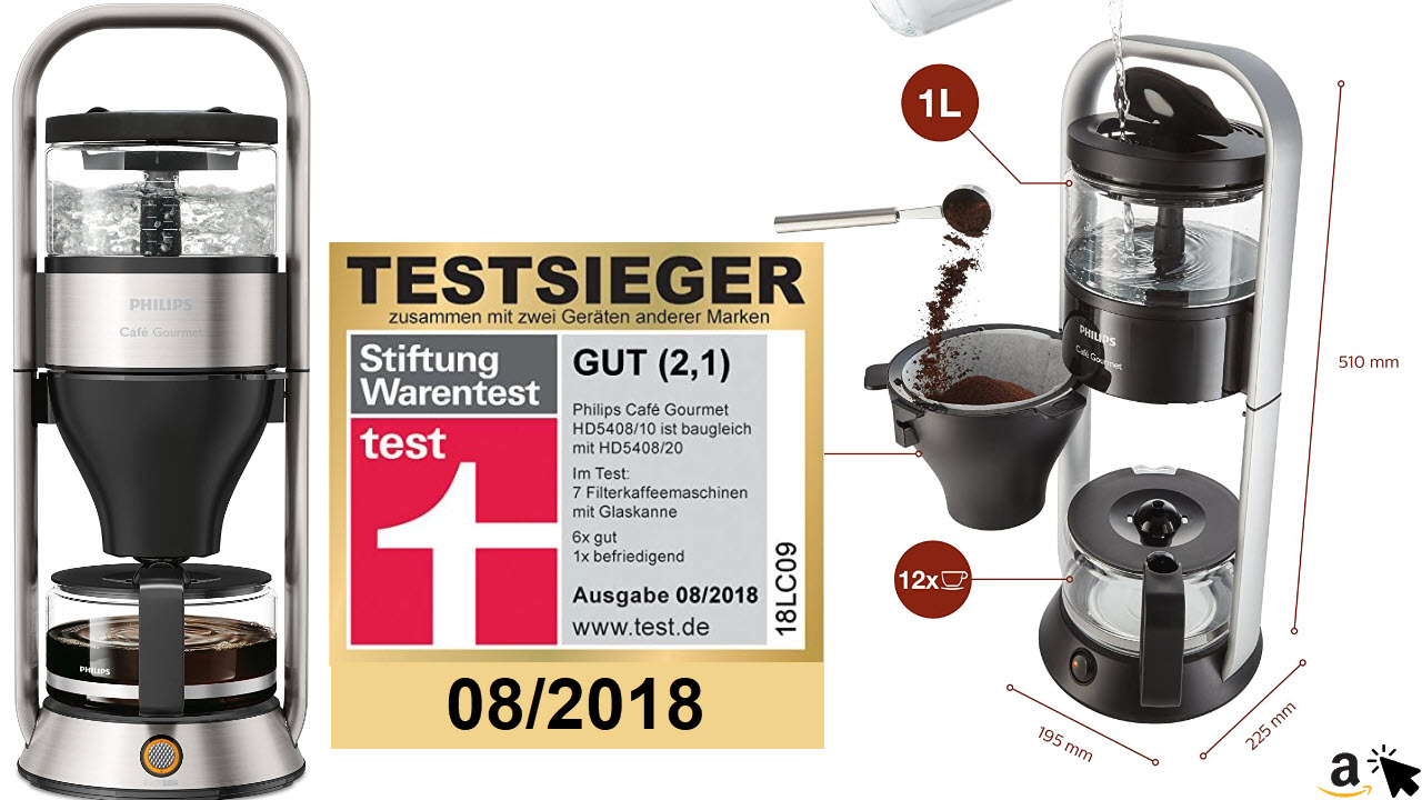 Philips HD5408-20 Cafe Gourmet Filter-Kaffeemaschine mit Warmhaltefunktion, Direkt-Brühprinzip